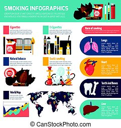 smoking, infographics, mal, plat