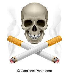 smoking., non