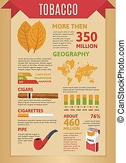 Smoking Tobacco Infographics