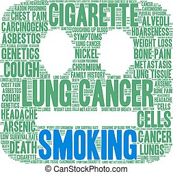Smoking word cloud on a white background.