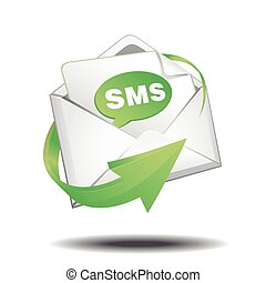 sms, courrier