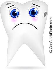 smutny, ząb