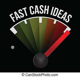 snelheidsmeter, contant, vasten, idee