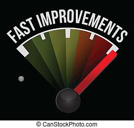 snelheidsmeter, vasten, verbetering