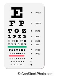 Snellen Eye chart - vector illustration of a snellen eye...