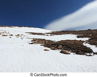 Snow on top of Pikes Peak