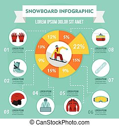 Snowboard infographic concept, flat style