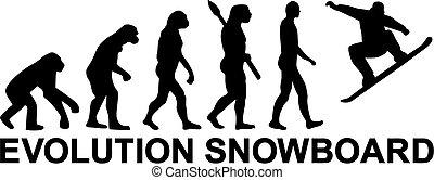 snowboard, utveckling