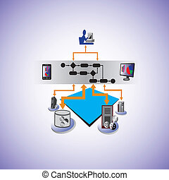 SOA Business process Orchestration - Vector illustration of...