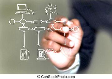 soa, business, processus, integrates, il, illustration, écriture, comment, legs, divers, systèmes, démontrer, entreprise, mondiale, homme
