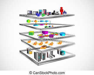 SOA Layered Architecture - Vector Illustration of SOA with...