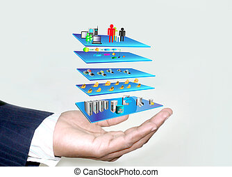 SOA Layered Architecture in Business mans hand
