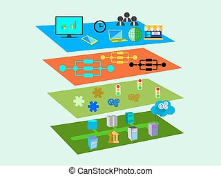 SOA System Layer Architecture - Vector Illustration of...