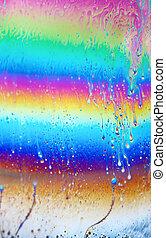 Soap colors