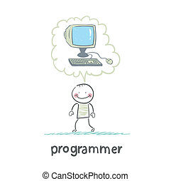 sobre, programador ordenadores, piensa