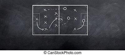 A socceer strategy board as the half time whistle blows. Written in chalk on a blackboard.