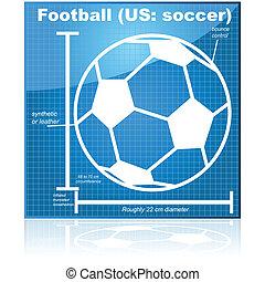Soccer ball blueprint
