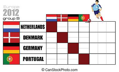 Soccer (football) Europe champions