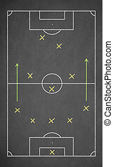 Soccer game strategy