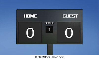 soccer match scoreboard win period