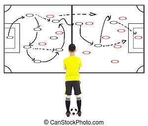 soccer player thinking a attacks tactics