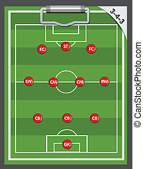 soccer strategy formation