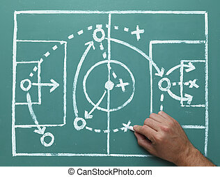 Soccer Strategy - Soccer Play on Chalk Board with Hand...