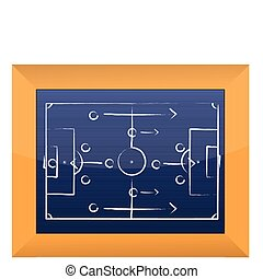 soccer tactics drawing on chalkboard