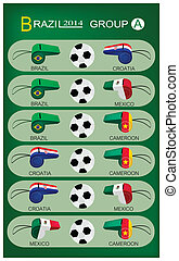 Soccer Tournament of Brazil 2014 Group A