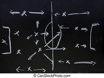 soccor formation tactics on a blackboard