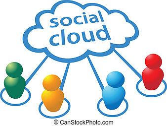sociaal, media, wolk, gegevensverwerking, mensen, aansluitingen