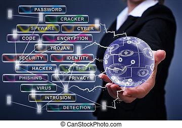 sociaal, networking, en, cyber, veiligheid, concept