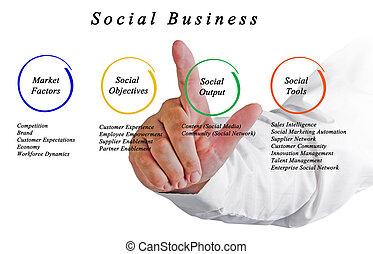 sociaal, zakelijk, kader