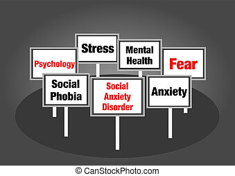 Social anxiety disorder signs with text