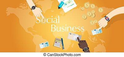 social business microfinance micro financial financing model lending