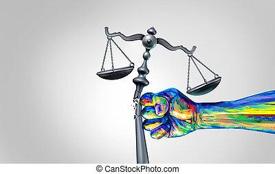 Social Change Law