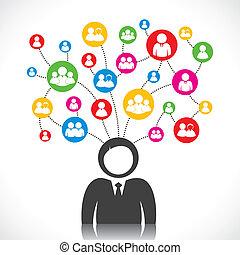 social, connexion