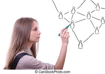 social, femme, réseau, dessin