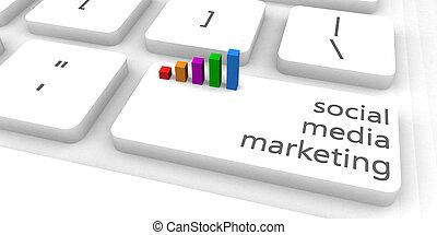 social, média, commercialisation