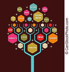 social, mídia, marketing, negócio, árvore