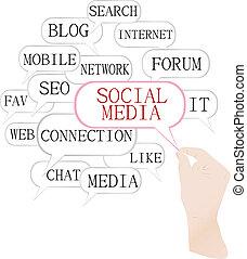 social, mídia, marketing, -, palavra, nuvem