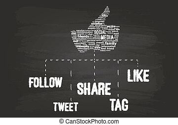 social, mídia, palavra, nuvem, conceito