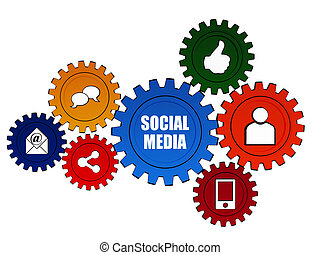 social media and it signs in color gears - social media and...