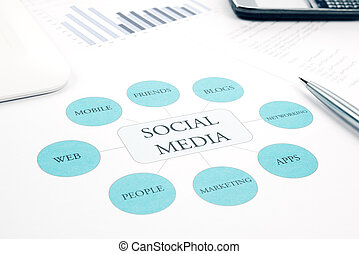 Social Media business concept flow chart. Pen, touchpad, smartphone background