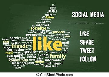 Social Media Concept - Social Media Word Cloud Concept On...