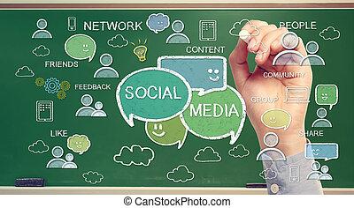 Social media concept on green chalk board