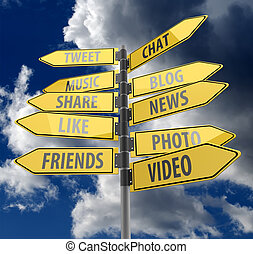 Social media concept with road signs on blue sky background