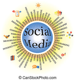 Social media displayed as a wheel with web icons - Social...