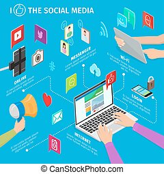 Social Media in Modern Mobile Devices Illustration