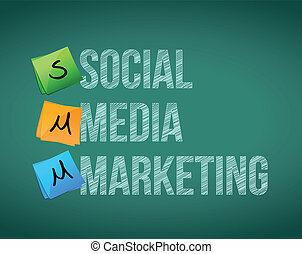 social media marketing and posts on a blackboard